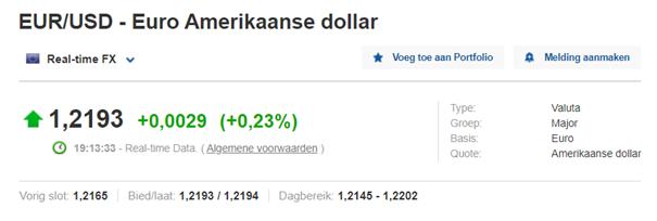 Koersen valutatermijncontract
